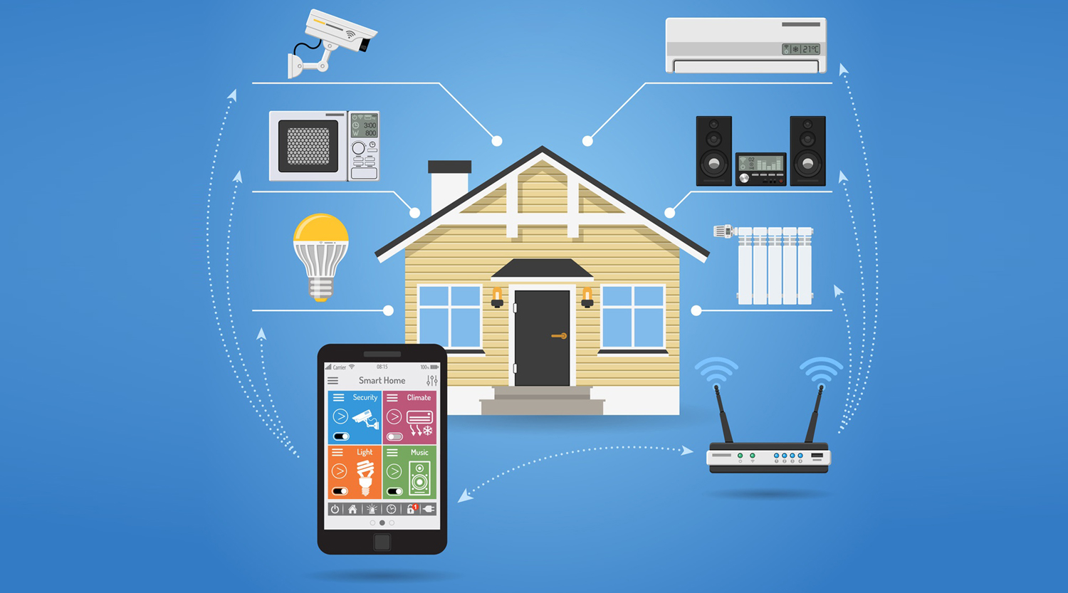 Smart-Home What is Home Automation? Your Questions Answered