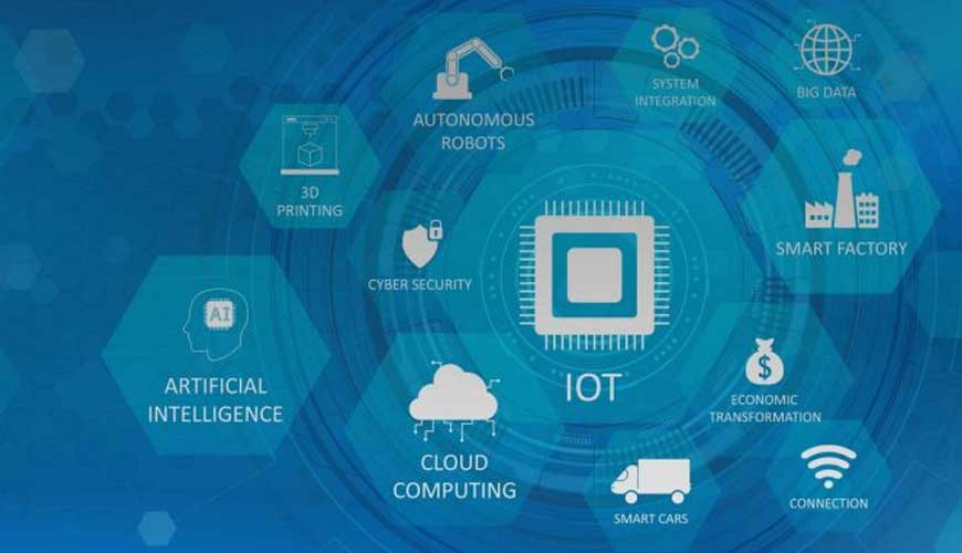 IOT 5 Ways Smart Technology Can Help Your Business Bounce Back in a Post-Lockdown World
